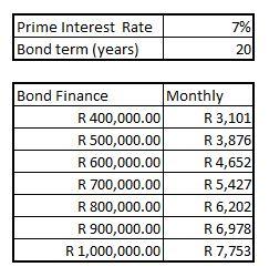 a bond calculator